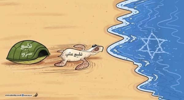 حرث العقل العربي لصالح الكيان الصهيوني